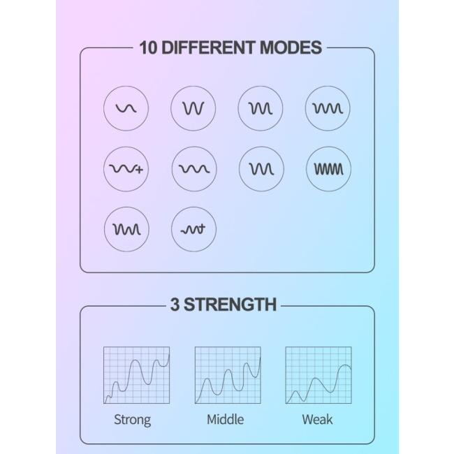 Wowyes VF C-Spot Uyarıcı 10 Modlu Titreşimli Kumandalı Şarjlı Mavi Vibratör