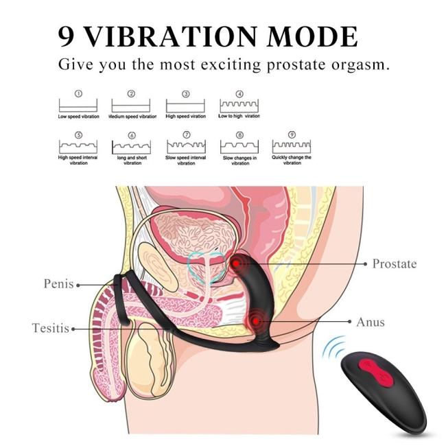 Lanco-Rct 9 Fonksiyonlu Titreşimli Kumandalı Çiftli Penis Halkası ve Prostat Vibratör
