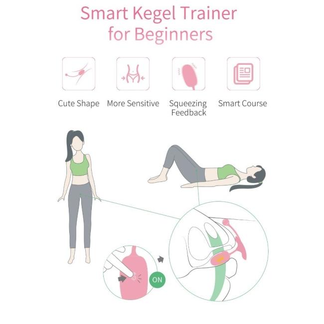 Magic Motion Kegel Coach Telefondan Kontrol Edilebilen Giyilebilir Kegel Egzersiz Koçu