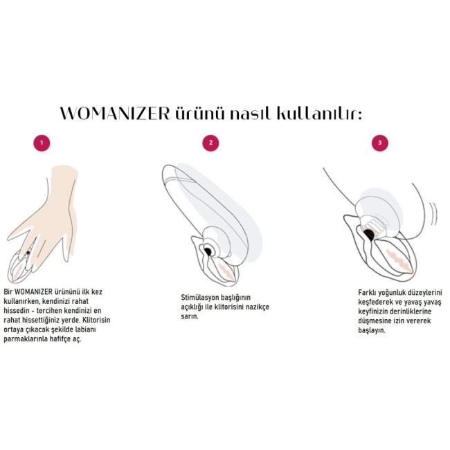 Womanizer Premium Raspberry Klitoris Smilasyon ve Titreşimli Vibratör